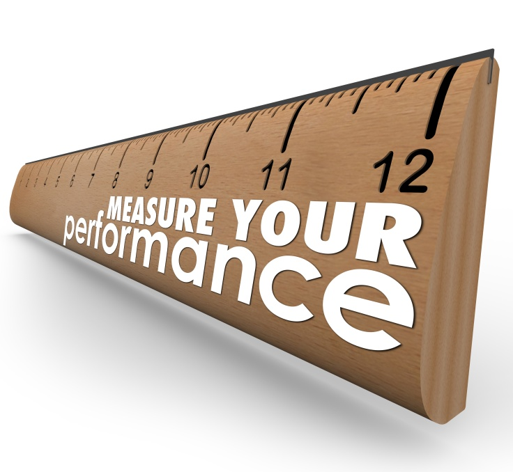 Measure Your Performance Words Ruler Evaluation Review